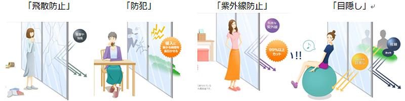 窓ガラスにおけるエコ対策の方法
